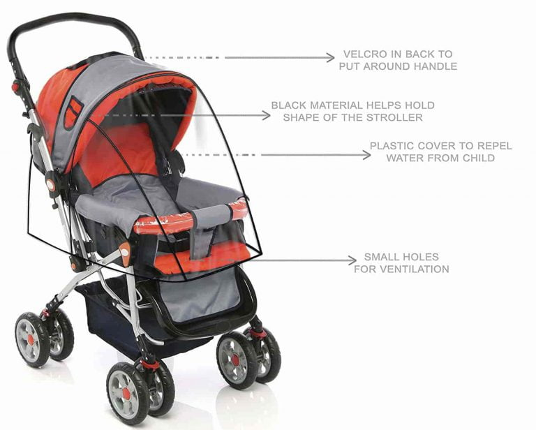 Baby Prams and Strollers India