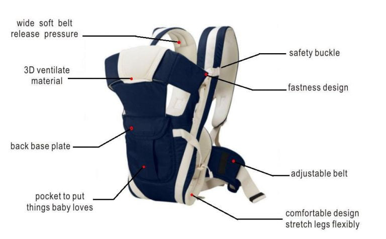 Chinmay Kids 4-in-1 Adjustable Baby Carrier Cum Kangaroo Bag/Honeycomb Texture Baby Carry Sling/Back/Front Carrier for Baby with Safety Belt and Buckle Straps Blue Color