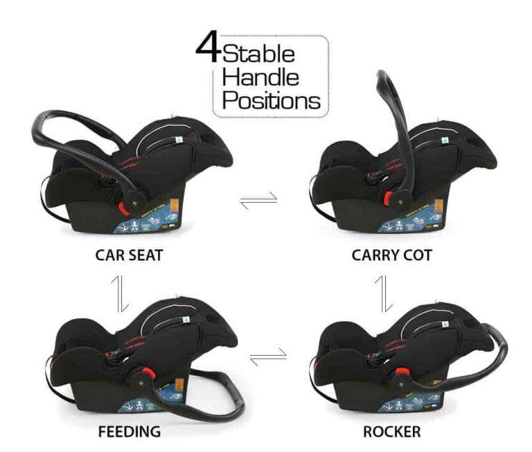 Best Baby Carrier - Top 6 Best Baby Carrier India 2020